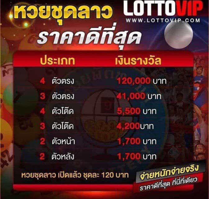 LOTTOVIP เว็บหวยจ่ายไว จ่ายสูงสุดบาทละ 900 รับแทงหวยทุกรูปแบบ
