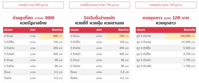 เว็บหวยออนไลน์ทีดี่ที่สุดจ่ายสูงจ่ายจริง